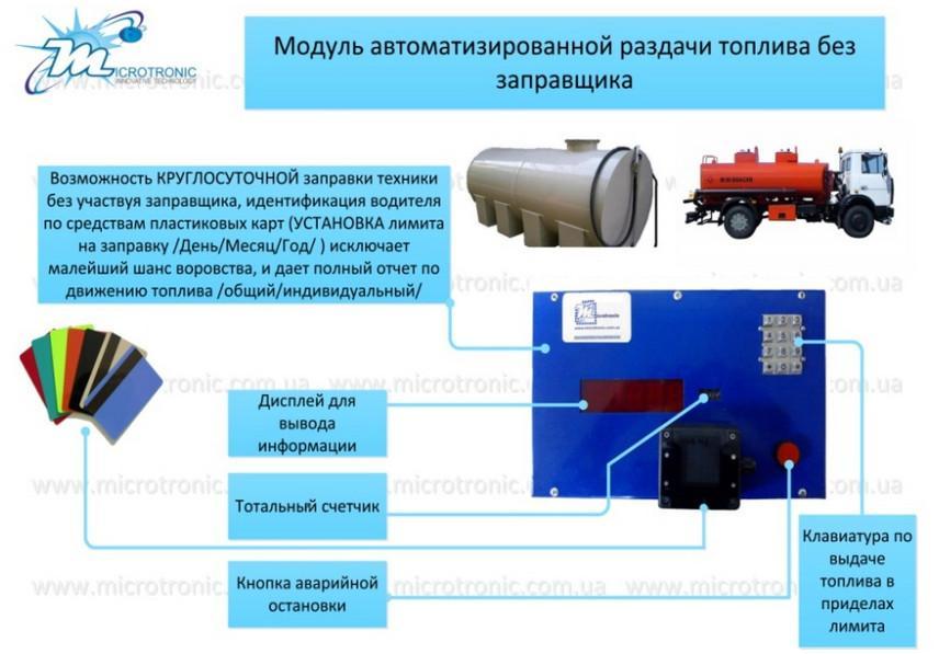 Оборудование для установки на передвижные топливозаправщики