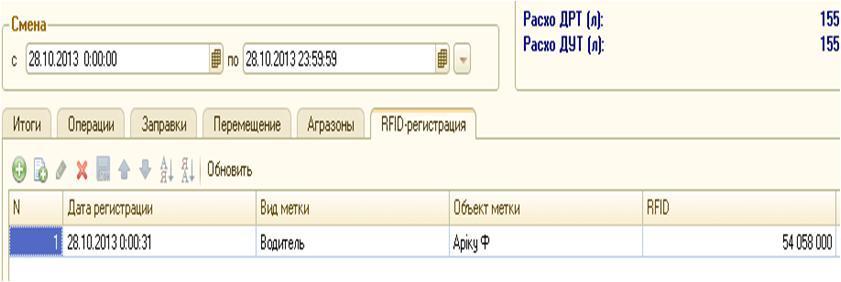 identifikatsiya voditeley