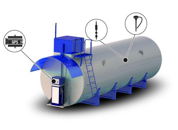 Контроль выдачи топлива на АЗС