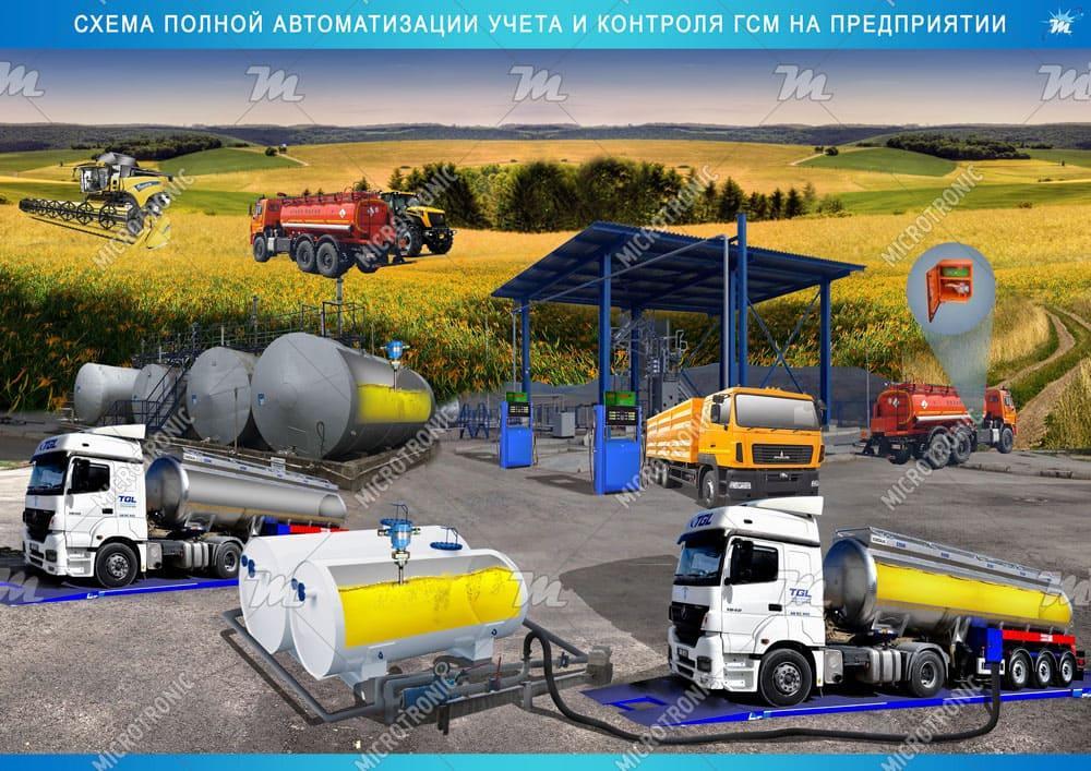 Автоматизация учета топлива на предприятии