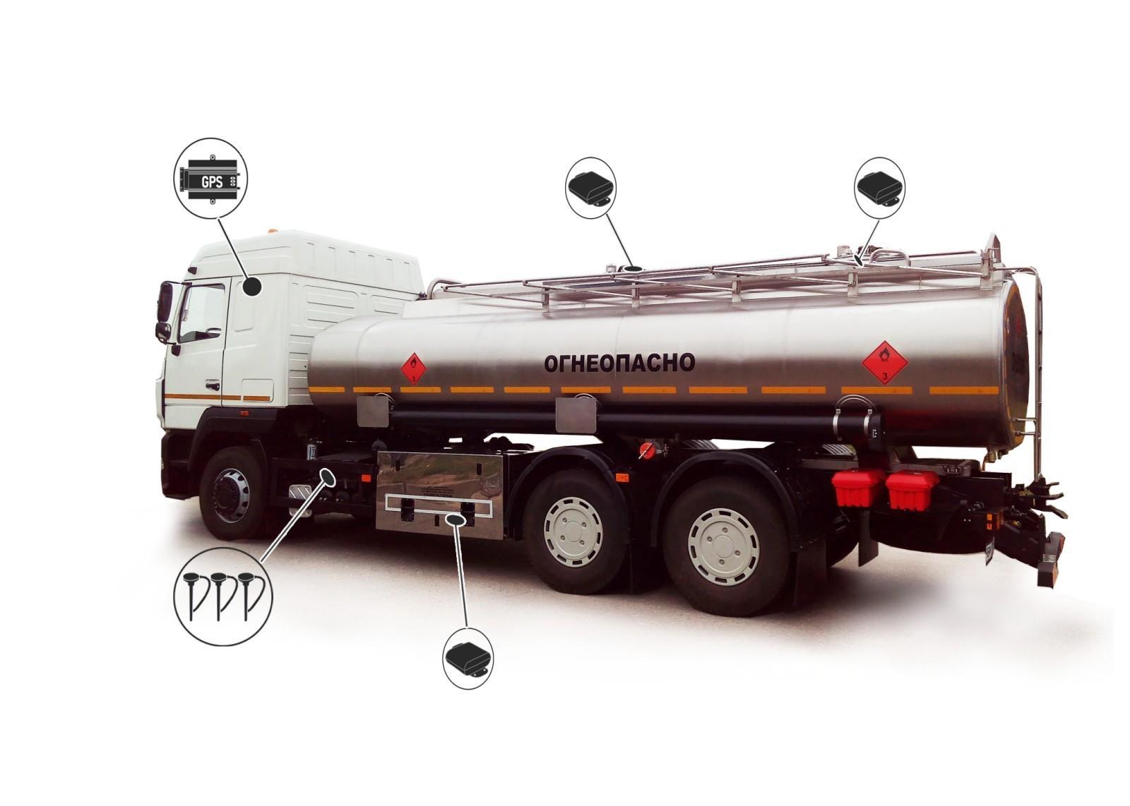 удаленного контроля открытия / закрытия крышек люков и арматурных шкафов на топливо и газовозах